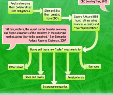 financial_crisis_flow_chart